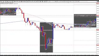 Live EUR/USD Long - Day Trading Bank Manipulation