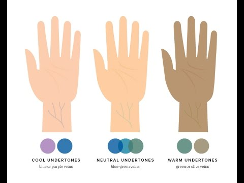 Figuring out your Undertones   Are you cool. warm or neutral?