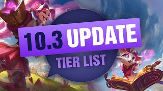 UPDATED Mobalytics Patch 10.3 Low Elo Tier List New OP Champions and Q&A - League of Legends