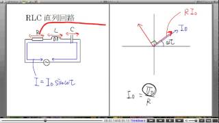 高校物理解説講義:「RLC直列回路」講義3