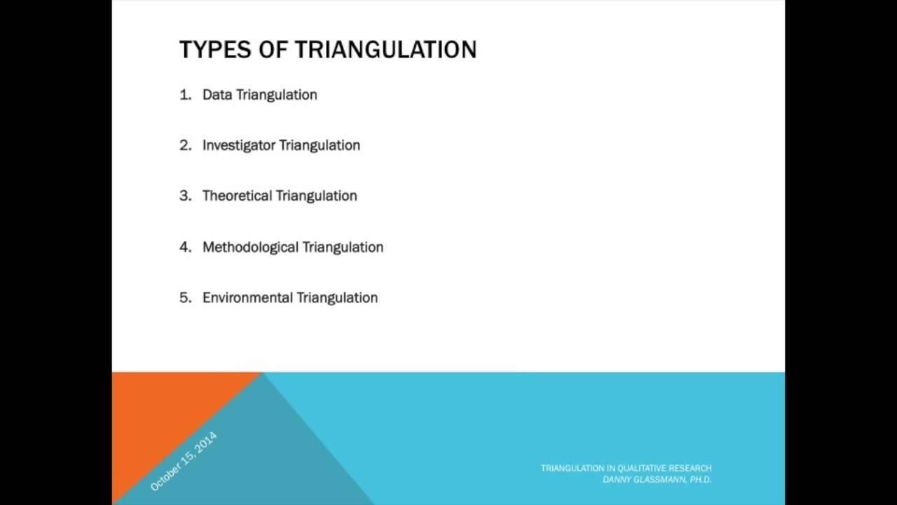 Triangulation in research methodology
