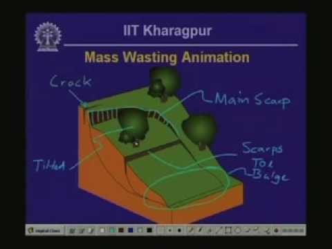 Lecture - 1 Introduction to Engineering Geology