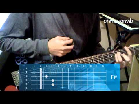 como-tocar-la-muralla-verde-en-guitarra-hd-tutorial.html