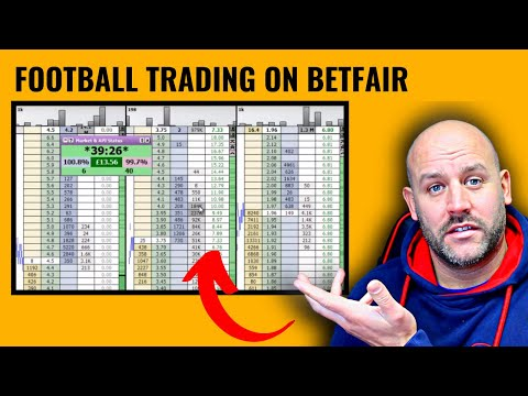 Betfair Football Trading Strategies - World Cup England v Uruguay