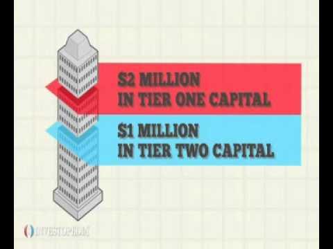 Capital Adequacy Ratio CAR Definition   Investopedia