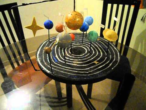 maqueta del sistema solar - YouTube