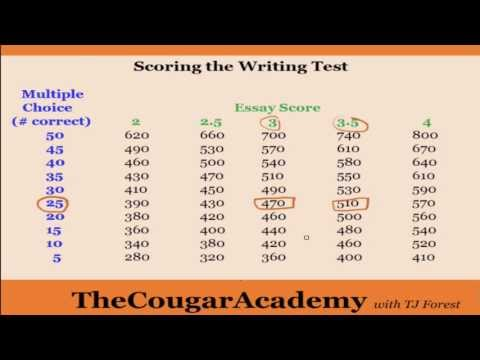 How to Pass the GED Writing Test: Video 2 - How the Writing Test Is Scored (You