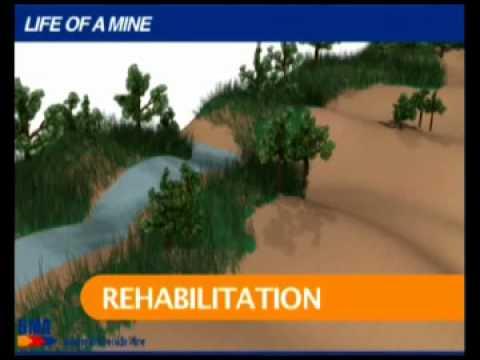 BHP Billiton Mitsubishi Alliance - Life of a Mine
