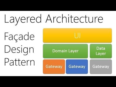 Four Layer Architecture