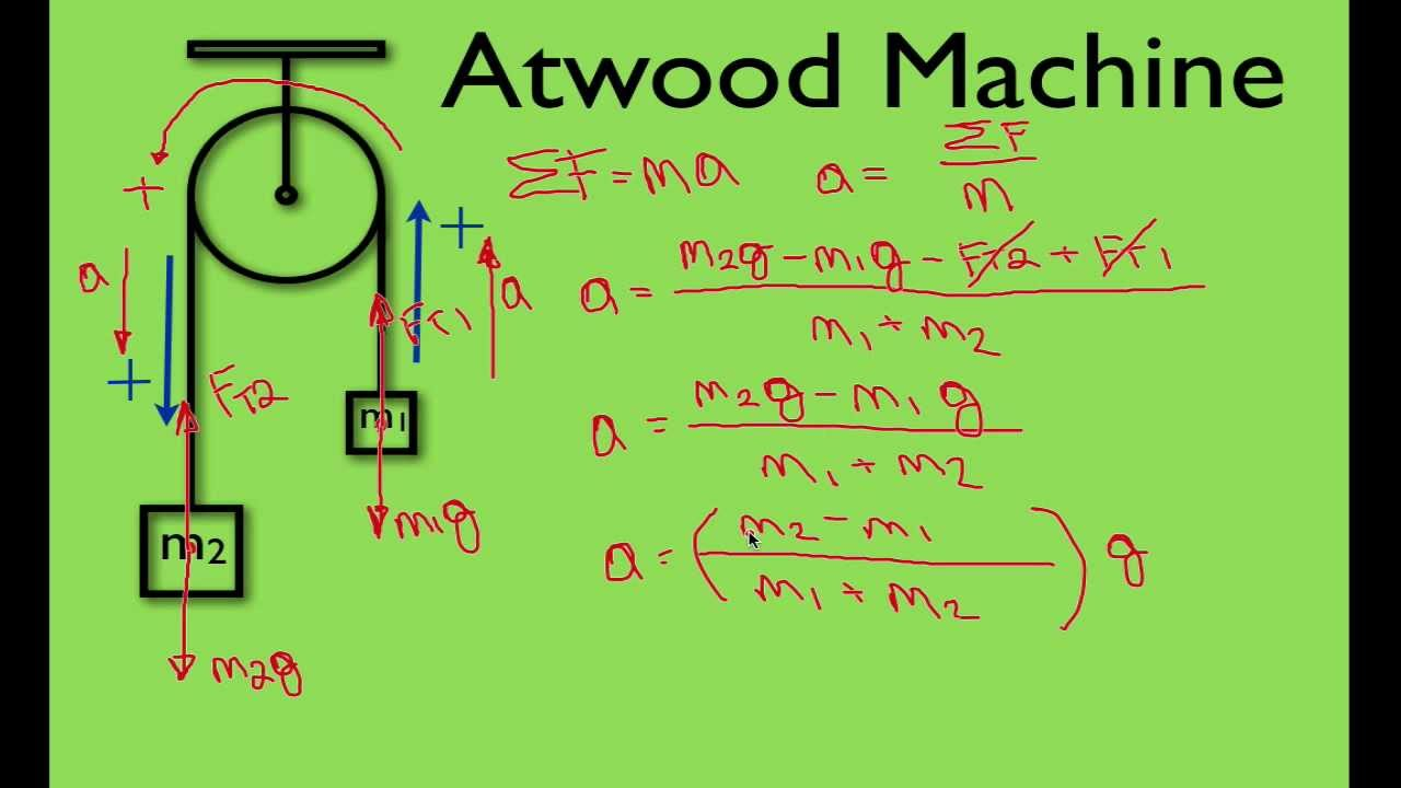 Atwood Machine Constant Acceleration Youtube