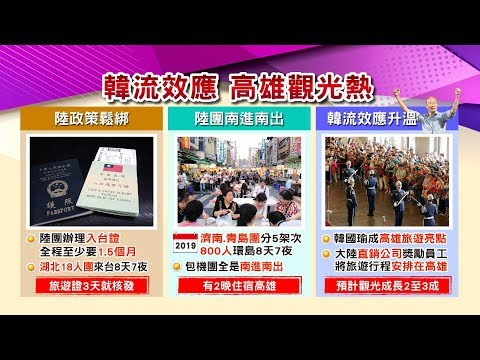 台灣-國民大會-20190102 中國鬆綁來台旅遊政策! 高雄發財了? 3天拿到旅遊證 800人包機來台