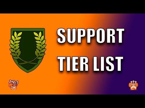 Smite Tier List (Supports)