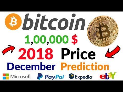 BitCoin Price Prediction 1,00,000$ Till December 2018 Microsoft Paypal Expedia Ebay Hindi/Urdu Video