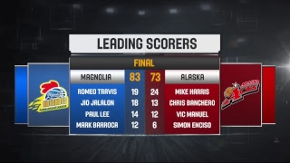 Magnolia Hotshots vs Alaska Aces | PBA Governors Cup 2018 Eliminations