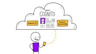 Introduction to Amazon Cognito - User Authentication and Mobile Data Service on AWS