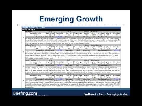 Technical Analysis and Growth Stock Strategies for Earnings Season