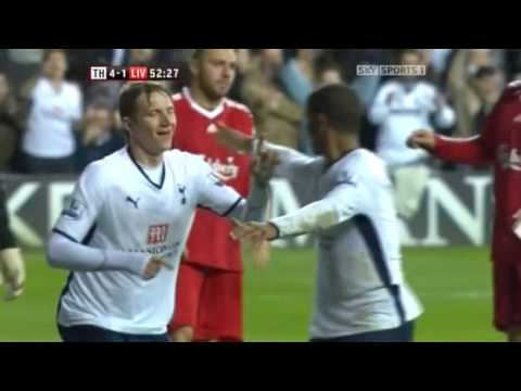 Roman Pavlyuchenko's first 10 goals for Tottenham Hotspur / Роман Павлюченко