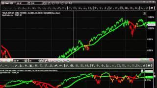 AlgoTrades 2015 Long Term Stock Market Forecast