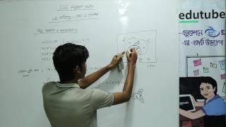 Download SSC Higher Math , Chapter 1,সেট ও ফাংশন, কিছু সমস্যার সমাধান 1 3Gp Mp4