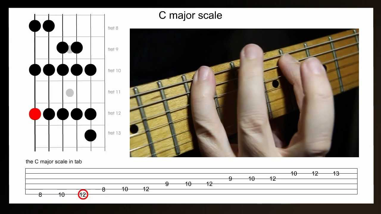 play a major scale on the guitar 2 octave 39 c 39 major scale on the guitar youtube. Black Bedroom Furniture Sets. Home Design Ideas