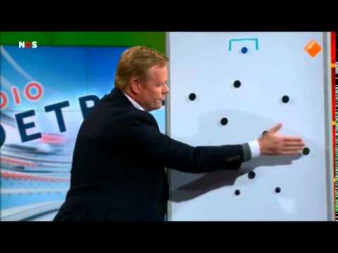 Ronald Koeman over 5 3 2 tactiek voor Nederlands Elftal