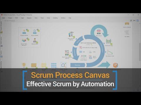 ベストスクラムツール - 1つのページでプロセス全体を自動化する