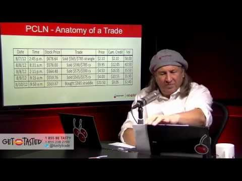 Trading pcln options