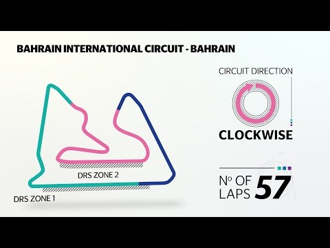 Bahrain Grand Prix 2015: Bahrain circuit guide