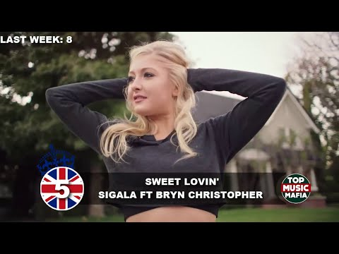 Top 10 Songs of The Week - January 23, 2016 (UK BBC CHART)