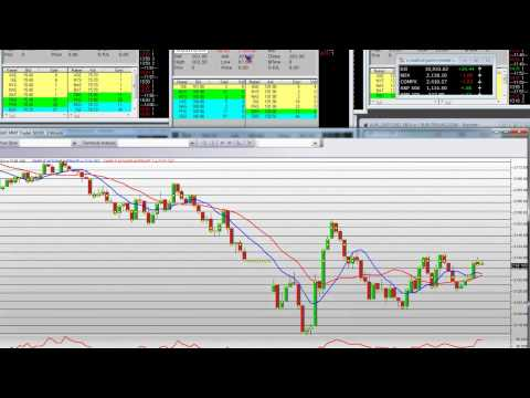 Stock Options Trading Video NDX Options
