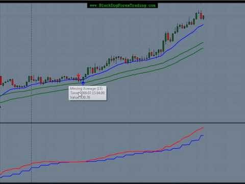 Reviews   For Binary Options Traders