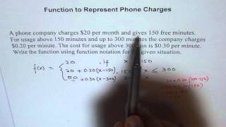 Piecewise Function Graph Equation Limits Continuity