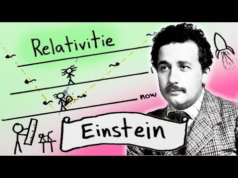 Einstein and The Special Theory of Relativity Music Videos