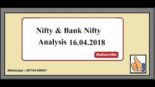 Download video Upside looks capped. My trading strategy for Nifty and Bank Nifty.