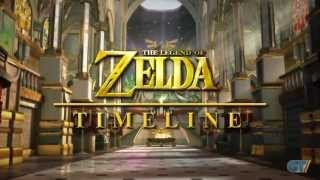 The Legend of Zelda - Timeline