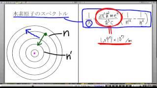 高校物理解説講義:「ボーアの原子模型」講義17