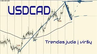 Forex Valiutų Apžvalga, remiantis Masterforex-V.lt TA - ( EurUsd, GbpUsd, AudUsd, UsdCad, )