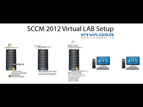 SCCM 2012 SP1 Full Installation Step By Step (Remote SQL Method)