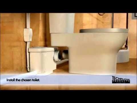 Techflow how to install a macerator youtube for Thetford bathroom anywhere reviews