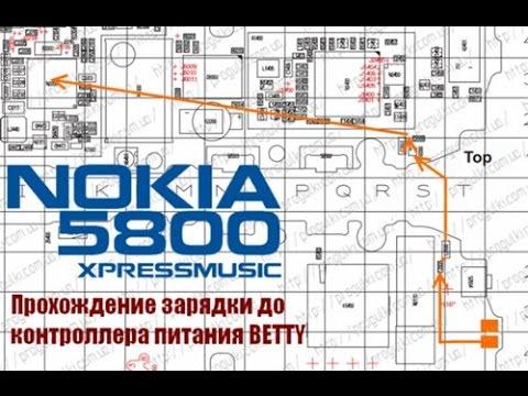 2, Прошивка Nokia 5800d-1 RM-356 v40.0.005, 88.2.