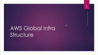 AWS tutorial-Part4:Global Infrastructure