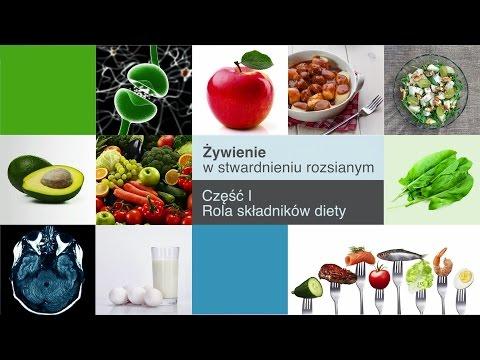 Żywienie W Stwardnieniu Rozsianym, Część 1: Rola Składników Diety