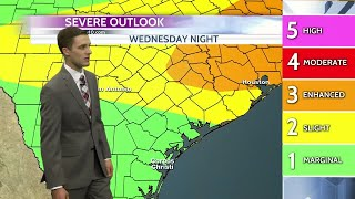 Action 10 Weather October 30, 2018