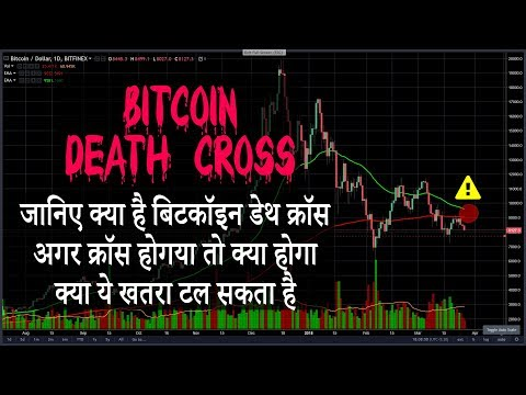 What is Bitcoin DEATH Cross? Will Bitcoin Touch $3k Before Next Bull Market!?  Death Cross Analysis