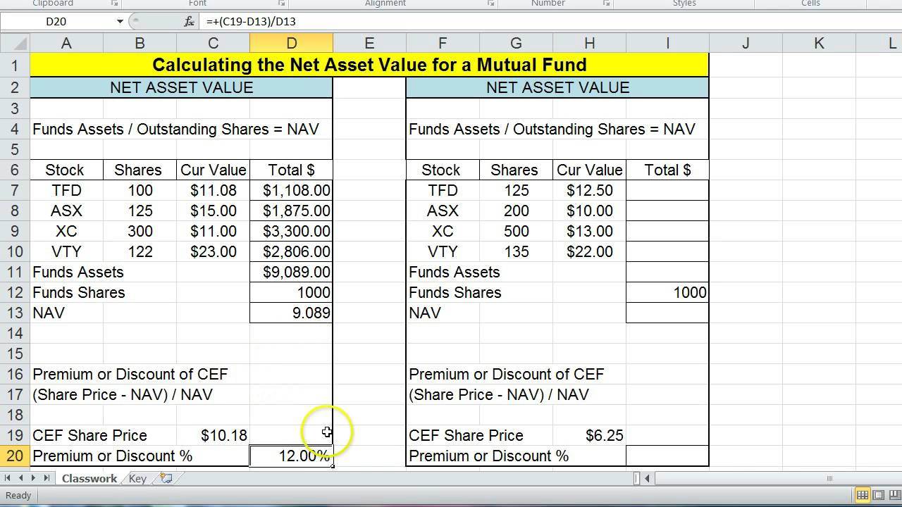 How to Calculate the Net Asset Value