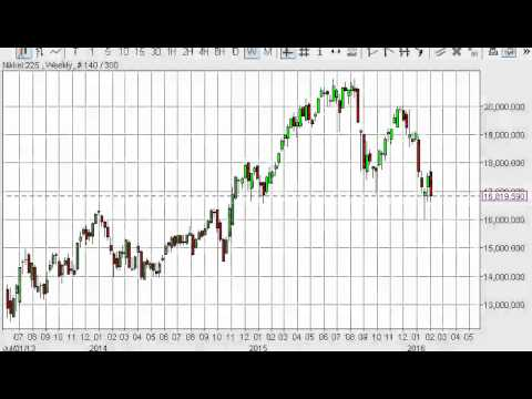 Nikkei Index forecast for the week of February 08 2016, Technical Analysis