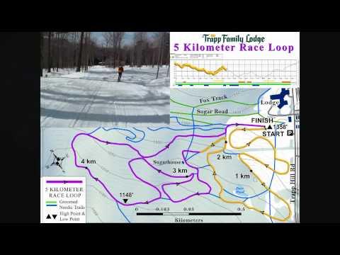 Trapp Family Lodge 5 km Race Loop VideoMap