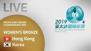 Гонконг (Ж) : Республика Корея (Ж)
