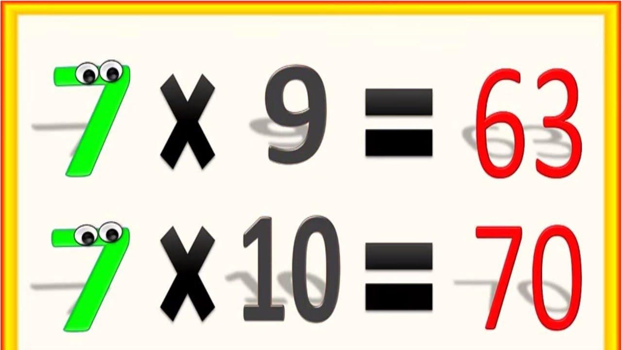Tabla Multiplicar Del 8 Tabla de Multiplicar Del 7