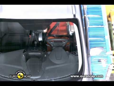 Euro NCAP | Ford Kuga | 2012 | Краш-тест